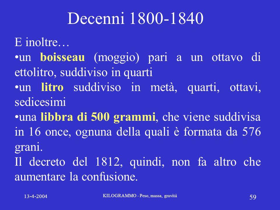 13-4-2004 KILOGRAMMO - Peso, massa, gravità 59 Decenni 1800-1840 E inoltre… un boisseau (moggio) pari a un ottavo di ettolitro, suddiviso in quarti un