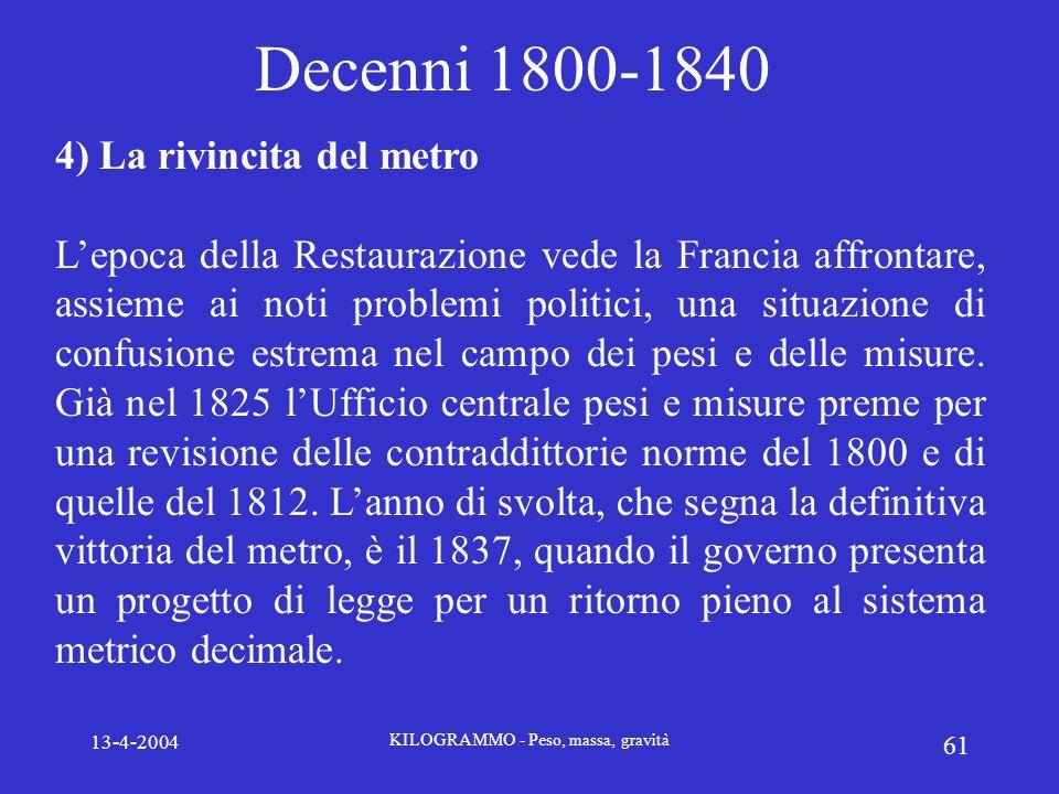 13-4-2004 KILOGRAMMO - Peso, massa, gravità 61 Decenni 1800-1840 4) La rivincita del metro Lepoca della Restaurazione vede la Francia affrontare, assi