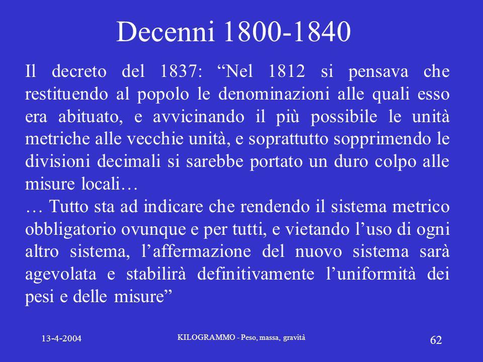 13-4-2004 KILOGRAMMO - Peso, massa, gravità 62 Decenni 1800-1840 Il decreto del 1837: Nel 1812 si pensava che restituendo al popolo le denominazioni a