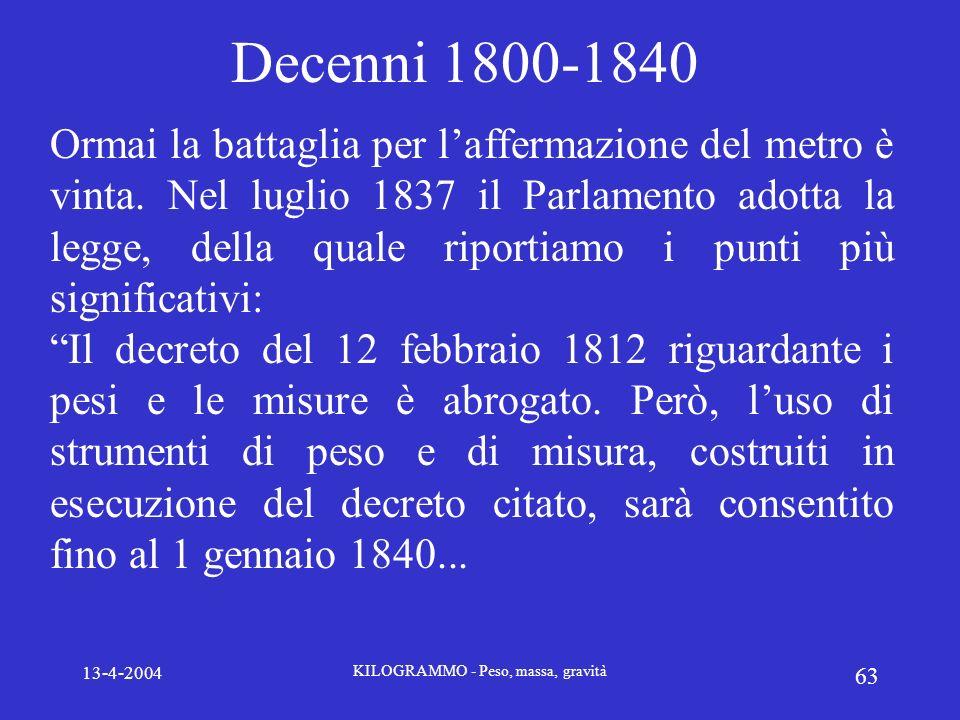 13-4-2004 KILOGRAMMO - Peso, massa, gravità 63 Decenni 1800-1840 Ormai la battaglia per laffermazione del metro è vinta. Nel luglio 1837 il Parlamento