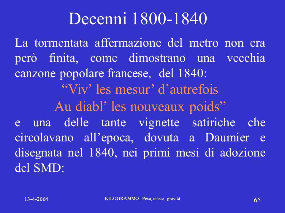 13-4-2004 KILOGRAMMO - Peso, massa, gravità 65 Decenni 1800-1840 La tormentata affermazione del metro non era però finita, come dimostrano una vecchia