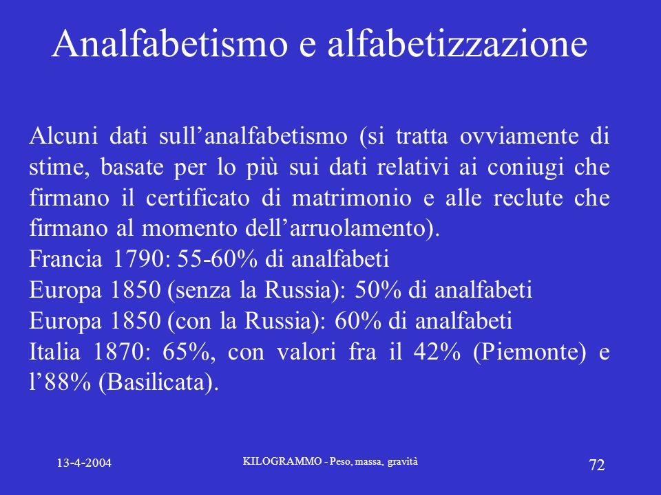 13-4-2004 KILOGRAMMO - Peso, massa, gravità 72 Analfabetismo e alfabetizzazione Alcuni dati sullanalfabetismo (si tratta ovviamente di stime, basate p