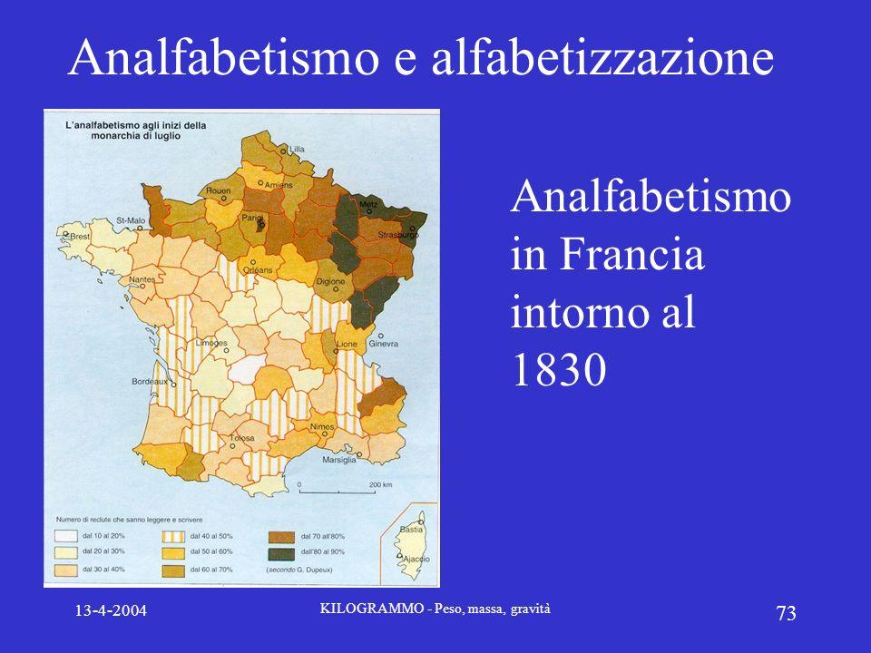 13-4-2004 KILOGRAMMO - Peso, massa, gravità 73 Analfabetismo e alfabetizzazione Analfabetismo in Francia intorno al 1830