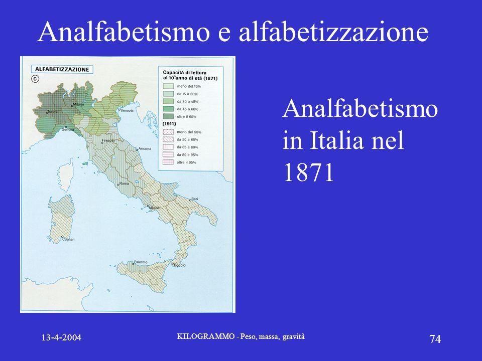 13-4-2004 KILOGRAMMO - Peso, massa, gravità 74 Analfabetismo e alfabetizzazione Analfabetismo in Italia nel 1871
