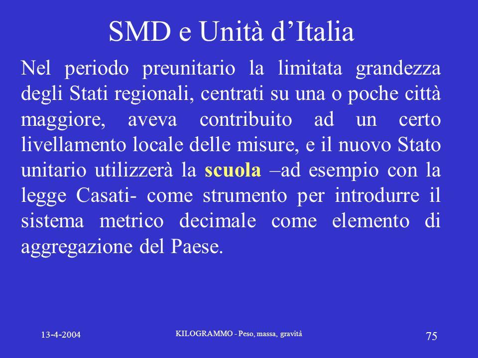 13-4-2004 KILOGRAMMO - Peso, massa, gravità 75 SMD e Unità dItalia Nel periodo preunitario la limitata grandezza degli Stati regionali, centrati su un