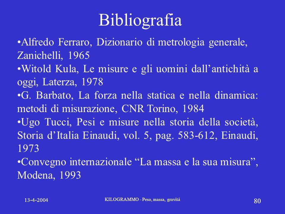 13-4-2004 KILOGRAMMO - Peso, massa, gravità 80 Bibliografia Alfredo Ferraro, Dizionario di metrologia generale, Zanichelli, 1965 Witold Kula, Le misur
