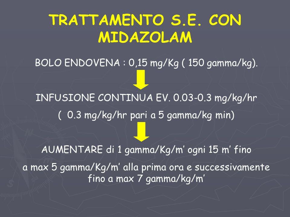TRATTAMENTO S.E. CON MIDAZOLAM BOLO ENDOVENA : 0,15 mg/Kg ( 150 gamma/kg). INFUSIONE CONTINUA EV. 0.03-0.3 mg/kg/hr ( 0.3 mg/kg/hr pari a 5 gamma/kg m