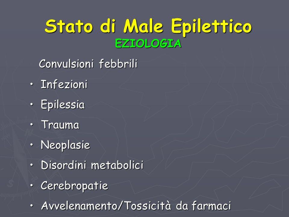 Stato di Male Epilettico EZIOLOGIA Convulsioni febbrili Infezioni Infezioni Epilessia Epilessia Trauma Trauma Neoplasie Neoplasie Disordini metabolici