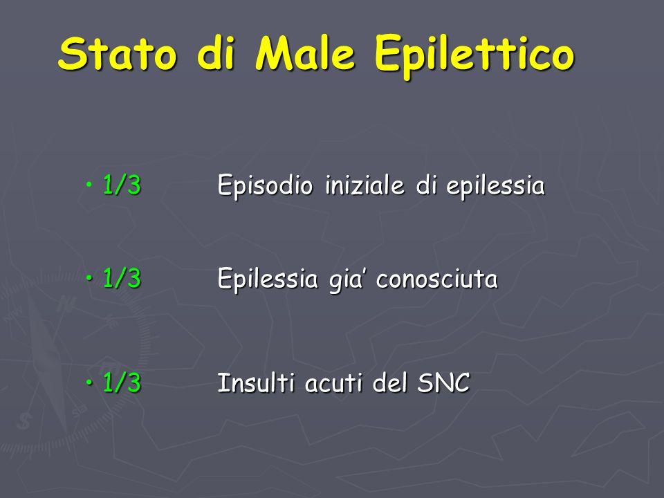 1/3 Episodio iniziale di epilessia 1/3 Epilessia gia conosciuta 1/3 Epilessia gia conosciuta 1/3 Insulti acuti del SNC 1/3 Insulti acuti del SNC Stato