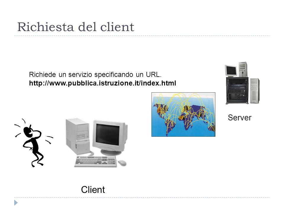 Richiesta del client Client Server Richiede un servizio specificando un URL. http://www.pubblica.istruzione.it/index.html