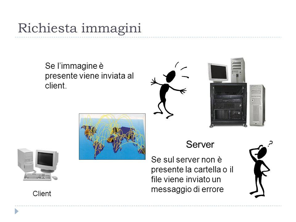 Richiesta immagini Client Server Se sul server non è presente la cartella o il file viene inviato un messaggio di errore Se limmagine è presente viene
