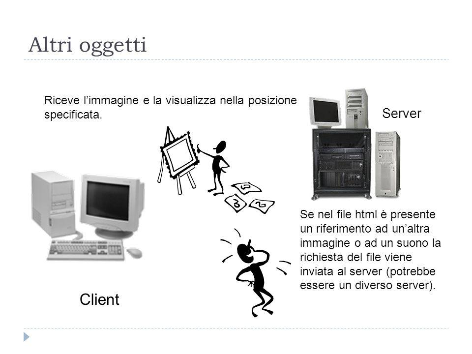 Altri oggetti Client Server Riceve limmagine e la visualizza nella posizione specificata. Se nel file html è presente un riferimento ad unaltra immagi