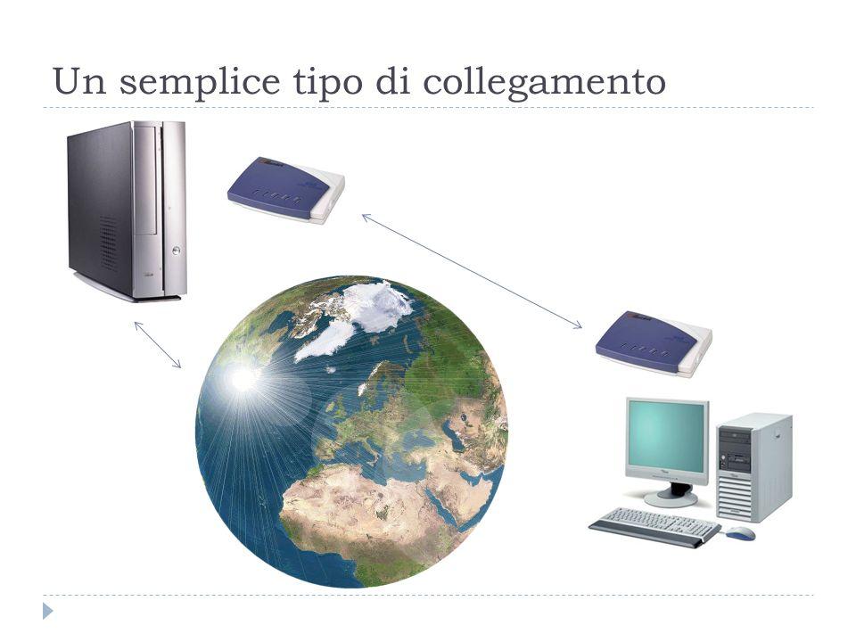 Linee di collegamento digitali ADSL (Asymmetric Digital Subscriber Line), è un protocollo di comunicazione digitale per connessioni Internet ad alta velocità.