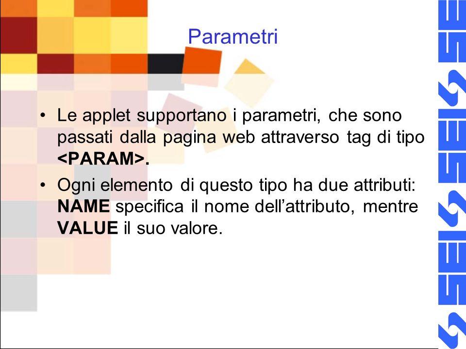 Parametri Le applet supportano i parametri, che sono passati dalla pagina web attraverso tag di tipo.