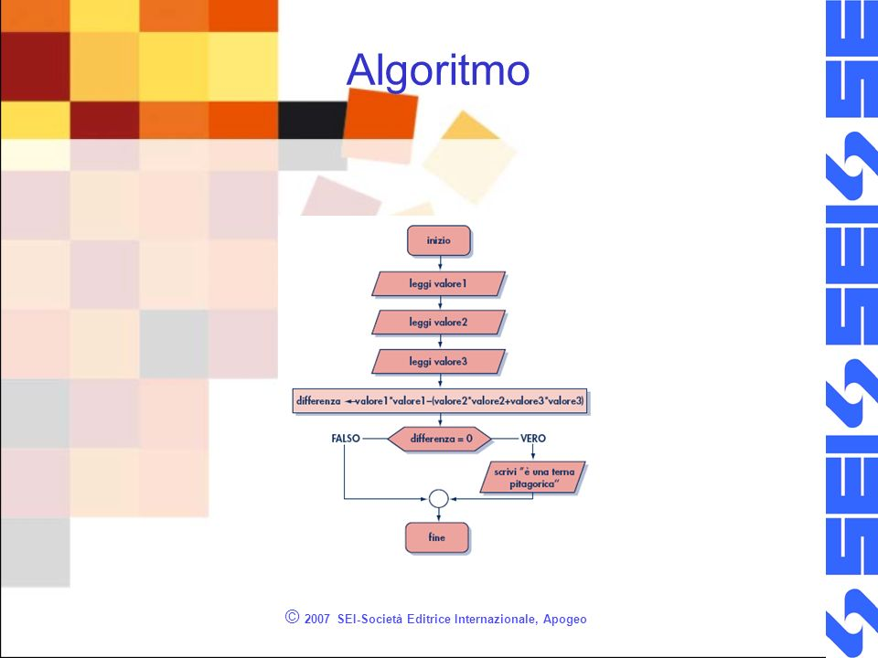 © 2007 SEI-Società Editrice Internazionale, Apogeo Algoritmo