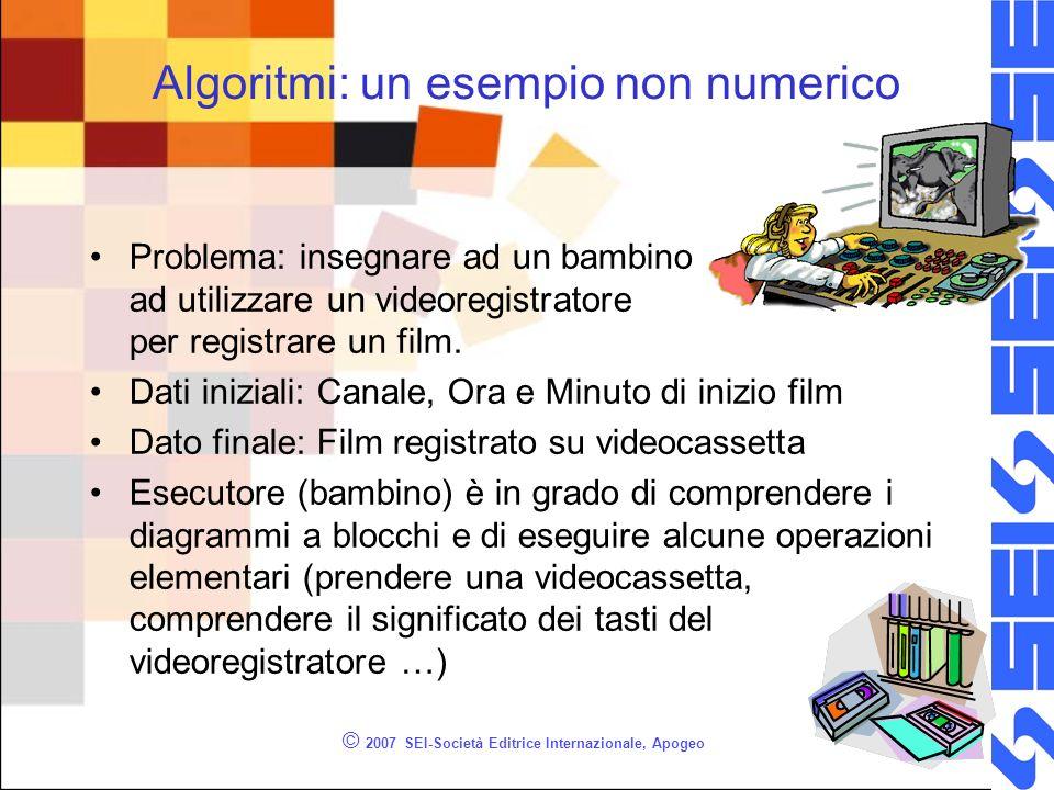 © 2007 SEI-Società Editrice Internazionale, Apogeo Algoritmi: un esempio non numerico Problema: insegnare ad un bambino ad utilizzare un videoregistra