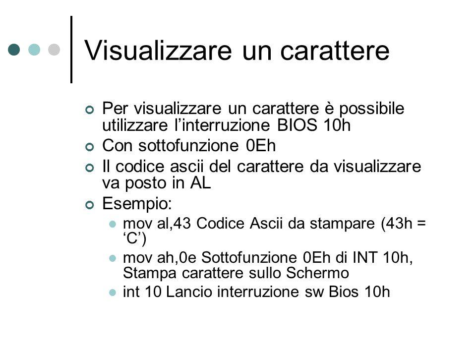 Visualizzare un carattere Per visualizzare un carattere è possibile utilizzare linterruzione BIOS 10h Con sottofunzione 0Eh Il codice ascii del caratt