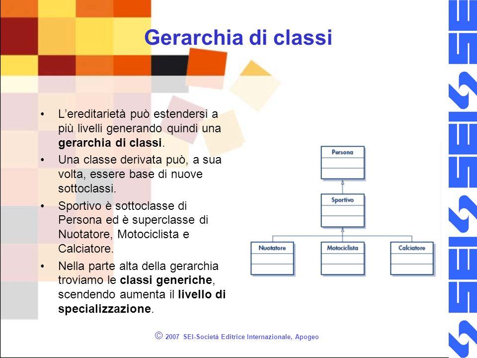 © 2007 SEI-Società Editrice Internazionale, Apogeo Gerarchia di classi Lereditarietà può estendersi a più livelli generando quindi una gerarchia di classi.