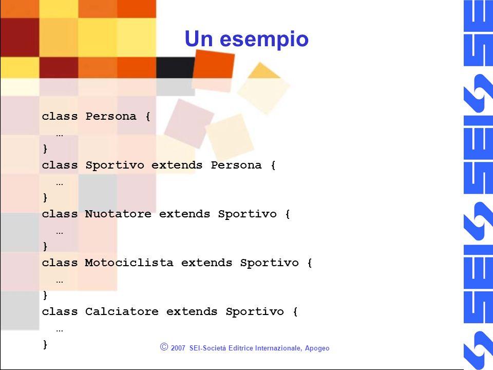 © 2007 SEI-Società Editrice Internazionale, Apogeo Un esempio class Persona { … } class Sportivo extends Persona { … } class Nuotatore extends Sportivo { … } class Motociclista extends Sportivo { … } class Calciatore extends Sportivo { … }