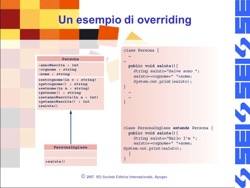 © 2007 SEI-Società Editrice Internazionale, Apogeo Un esempio di overriding