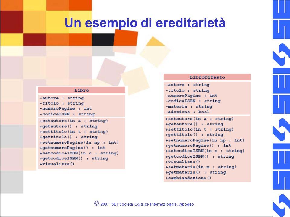 © 2007 SEI-Società Editrice Internazionale, Apogeo Un diagramma di ereditarietà LibroDiTesto deriva da Libro e aggiunge nuove caratteristiche