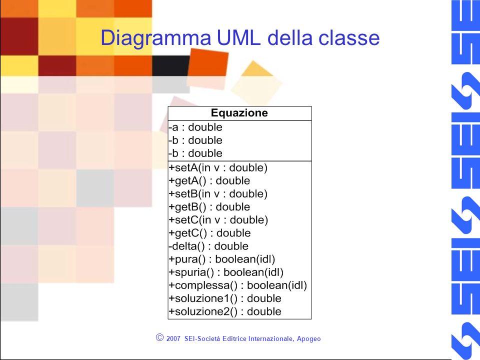 © 2007 SEI-Società Editrice Internazionale, Apogeo Diagramma UML della classe