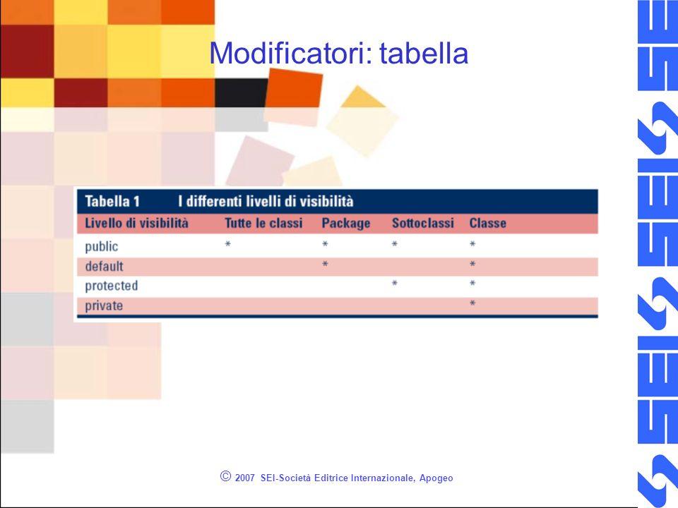 © 2007 SEI-Società Editrice Internazionale, Apogeo Modificatori: tabella