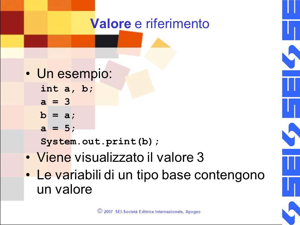 © 2007 SEI-Società Editrice Internazionale, Apogeo Valore e riferimento Un esempio: int a, b; a = 3 b = a; a = 5; System.out.print(b); Viene visualizzato il valore 3 Le variabili di un tipo base contengono un valore