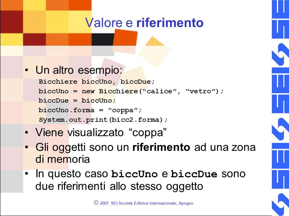 © 2007 SEI-Società Editrice Internazionale, Apogeo Valore e riferimento Un altro esempio: Bicchiere biccUno, biccDue; biccUno = new Bicchiere(calice, vetro); biccDue = biccUno; biccUno.forma = coppa; System.out.print(bicc2.forma); Viene visualizzato coppa Gli oggetti sono un riferimento ad una zona di memoria In questo caso biccUno e biccDue sono due riferimenti allo stesso oggetto