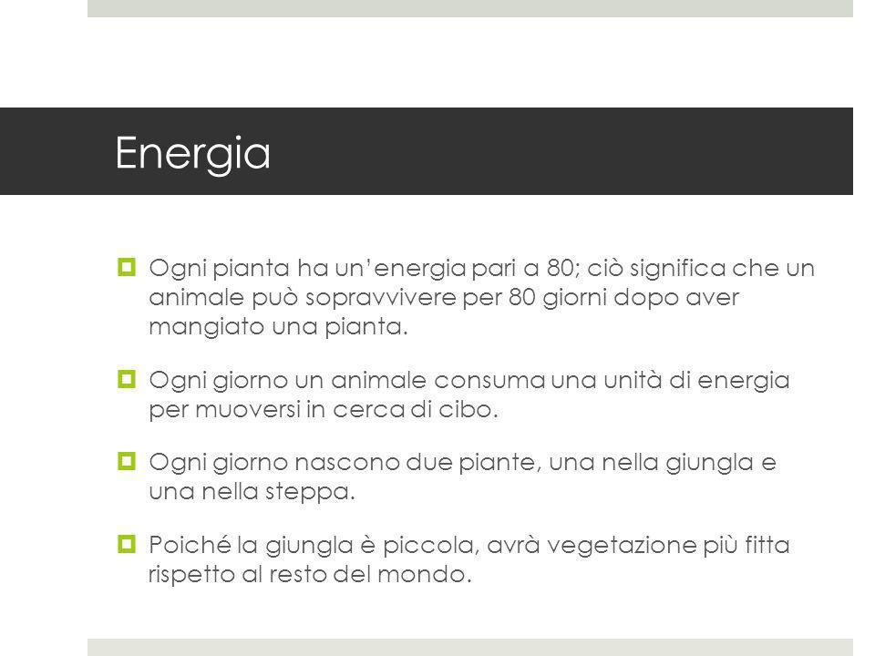 Energia Ogni pianta ha unenergia pari a 80; ciò significa che un animale può sopravvivere per 80 giorni dopo aver mangiato una pianta. Ogni giorno un
