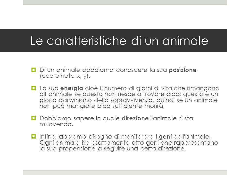 Le caratteristiche di un animale Di un animale dobbiamo conoscere la sua posizione (coordinate x, y). La sua energia cioè il numero di giorni di vita