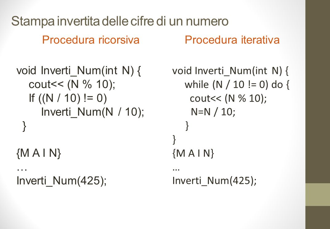 Stampa invertita delle cifre di un numero void Inverti_Num(int N) { while (N / 10 != 0) do { cout<< (N % 10); N=N / 10; } } {M A I N} … Inverti_Num(425); void Inverti_Num(int N) { cout<< (N % 10); If ((N / 10) != 0) Inverti_Num(N / 10); } {M A I N} … Inverti_Num(425); Procedura ricorsivaProcedura iterativa