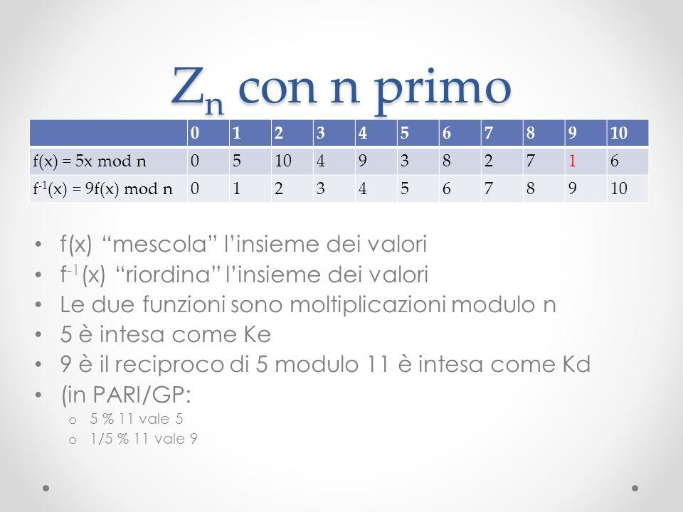 Z n con n primo 012345678910 f(x) = 5x mod n051049382716 f -1 (x) = 9f(x) mod n012345678910 f(x) mescola linsieme dei valori f -1 (x) riordina linsiem