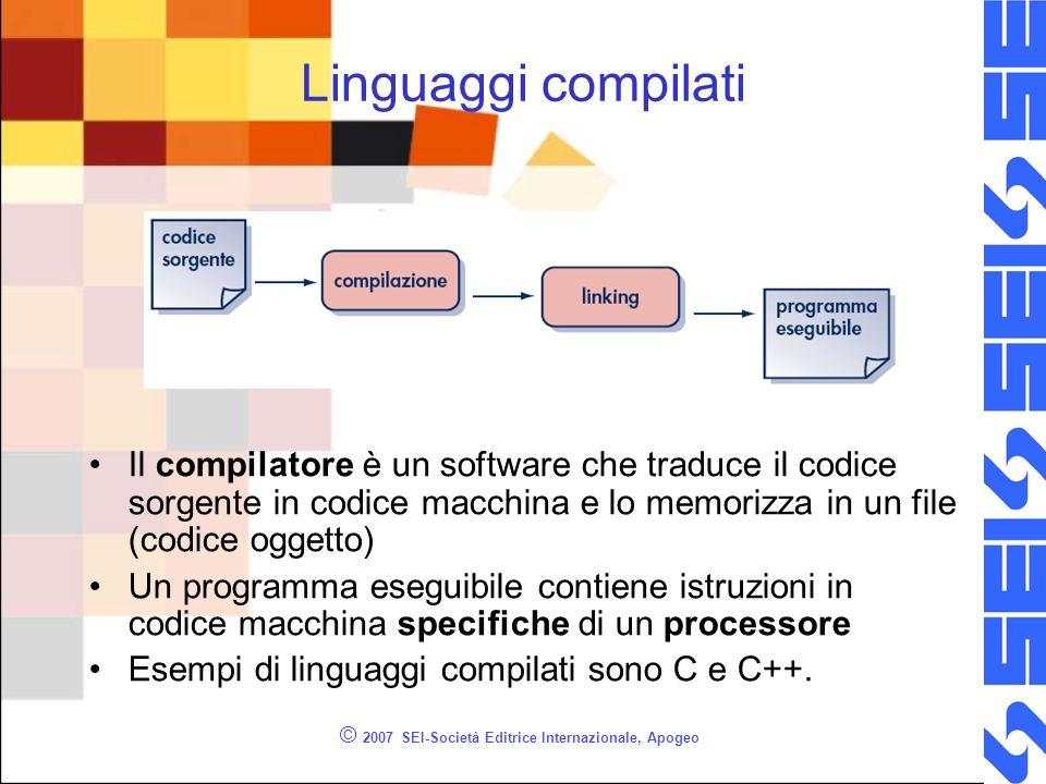 © 2007 SEI-Società Editrice Internazionale, Apogeo Linguaggi compilati Il compilatore è un software che traduce il codice sorgente in codice macchina e lo memorizza in un file (codice oggetto) Un programma eseguibile contiene istruzioni in codice macchina specifiche di un processore Esempi di linguaggi compilati sono C e C++.