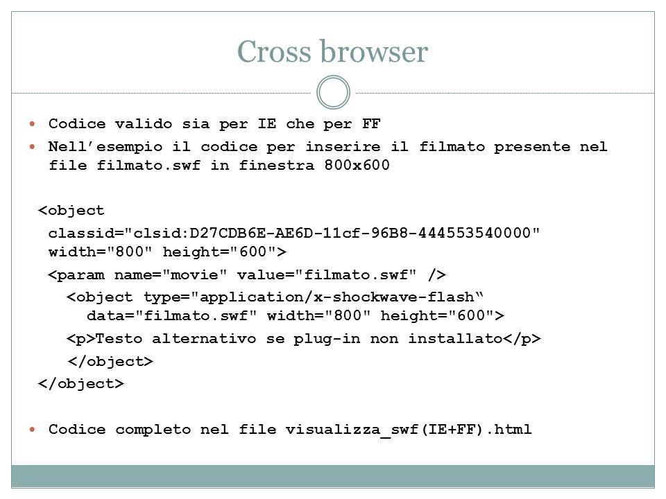 Cross browser Codice valido sia per IE che per FF Nellesempio il codice per inserire il filmato presente nel file filmato.swf in finestra 800x600 <obj