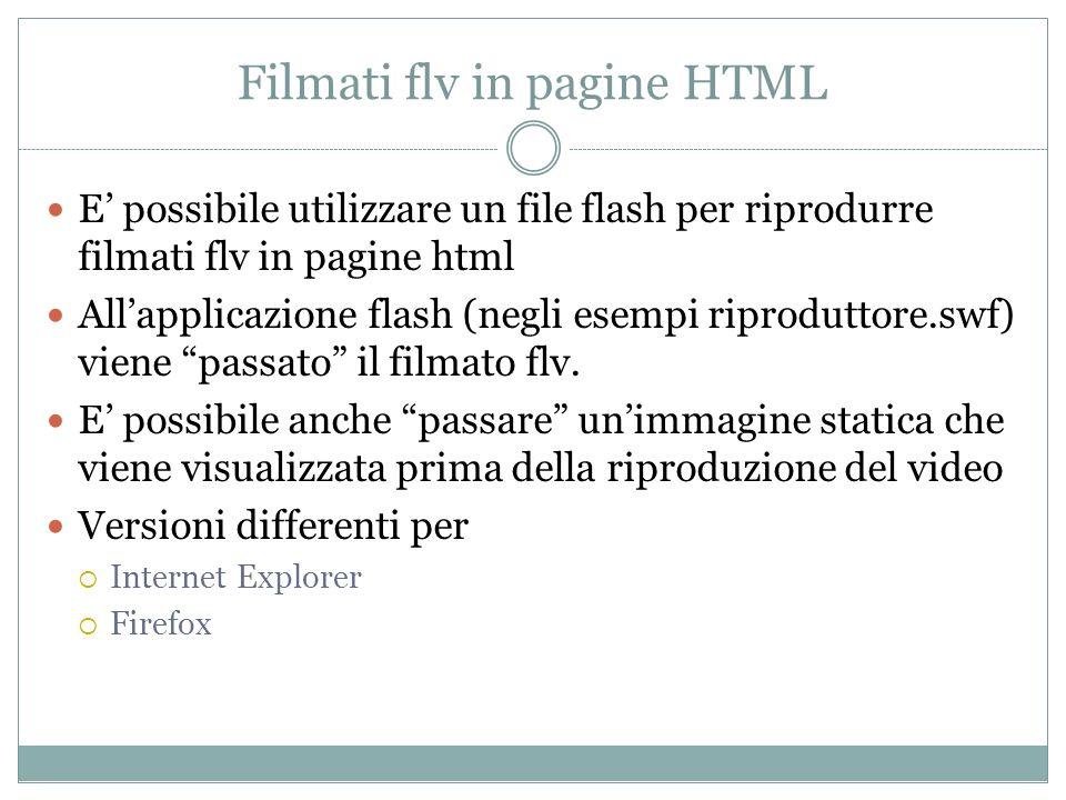 Filmati flv in pagine HTML E possibile utilizzare un file flash per riprodurre filmati flv in pagine html Allapplicazione flash (negli esempi riprodut