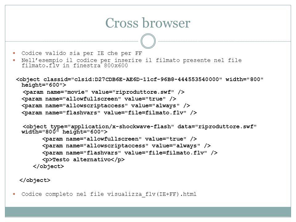Cross browser Codice valido sia per IE che per FF Nellesempio il codice per inserire il filmato presente nel file filmato.flv in finestra 800x600 Test