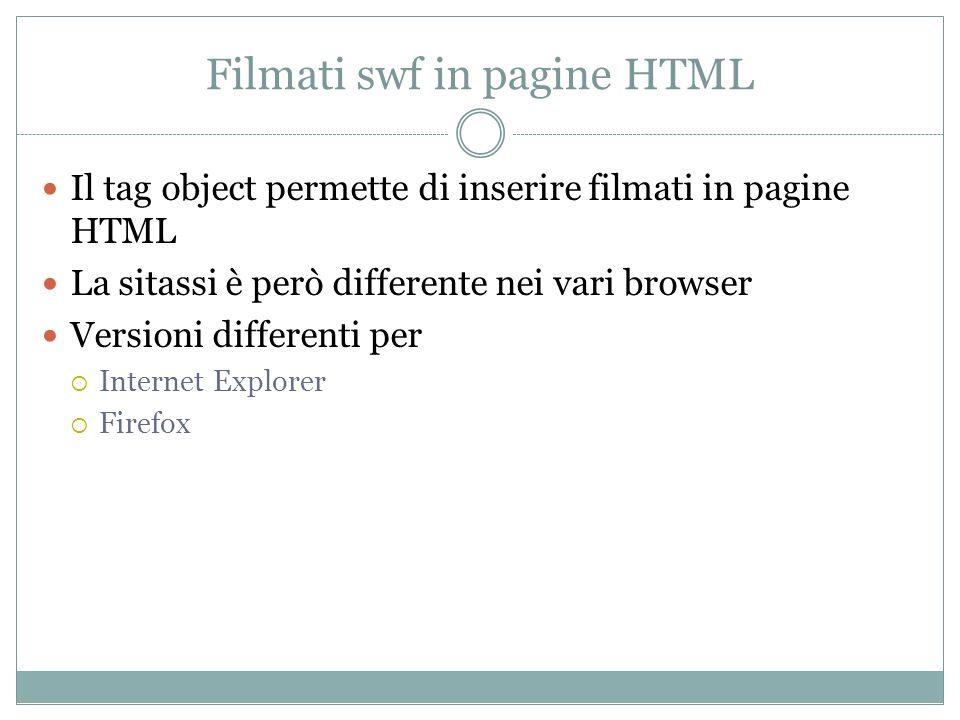 Filmati swf in pagine HTML Il tag object permette di inserire filmati in pagine HTML La sitassi è però differente nei vari browser Versioni differenti