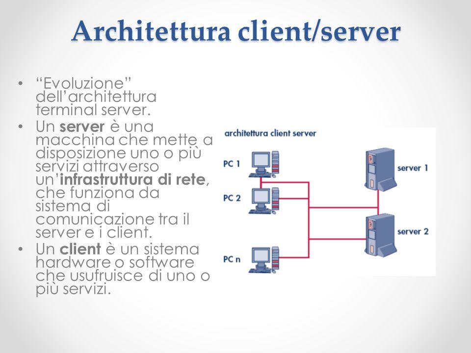 Architettura client/server Evoluzione dellarchitettura terminal server. Un server è una macchina che mette a disposizione uno o più servizi attraverso