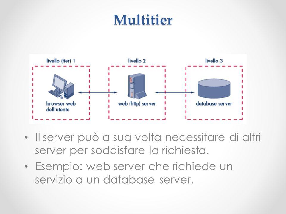 Multitier Il server può a sua volta necessitare di altri server per soddisfare la richiesta. Esempio: web server che richiede un servizio a un databas