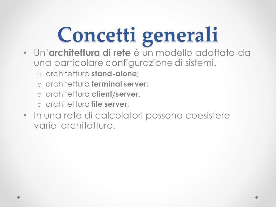 Concetti generali Un architettura di rete è un modello adottato da una particolare configurazione di sistemi. o architettura stand-alone ; o architett