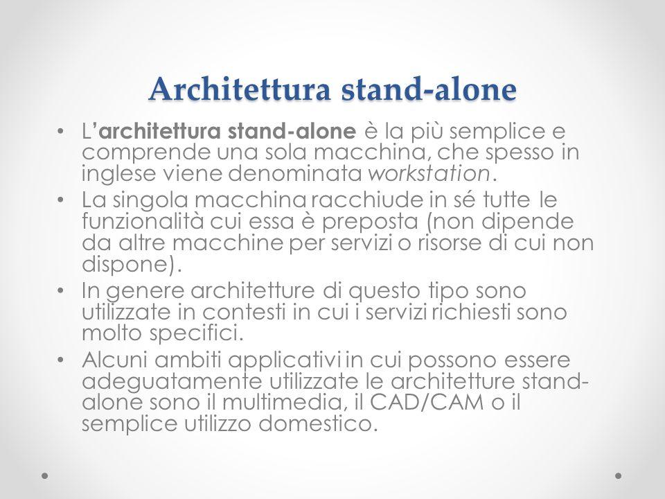 Architettura stand-alone l architettura stand-alone è la più