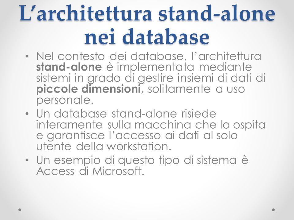 Larchitettura stand-alone nei database Nel contesto dei database, larchitettura stand-alone è implementata mediante sistemi in grado di gestire insiem