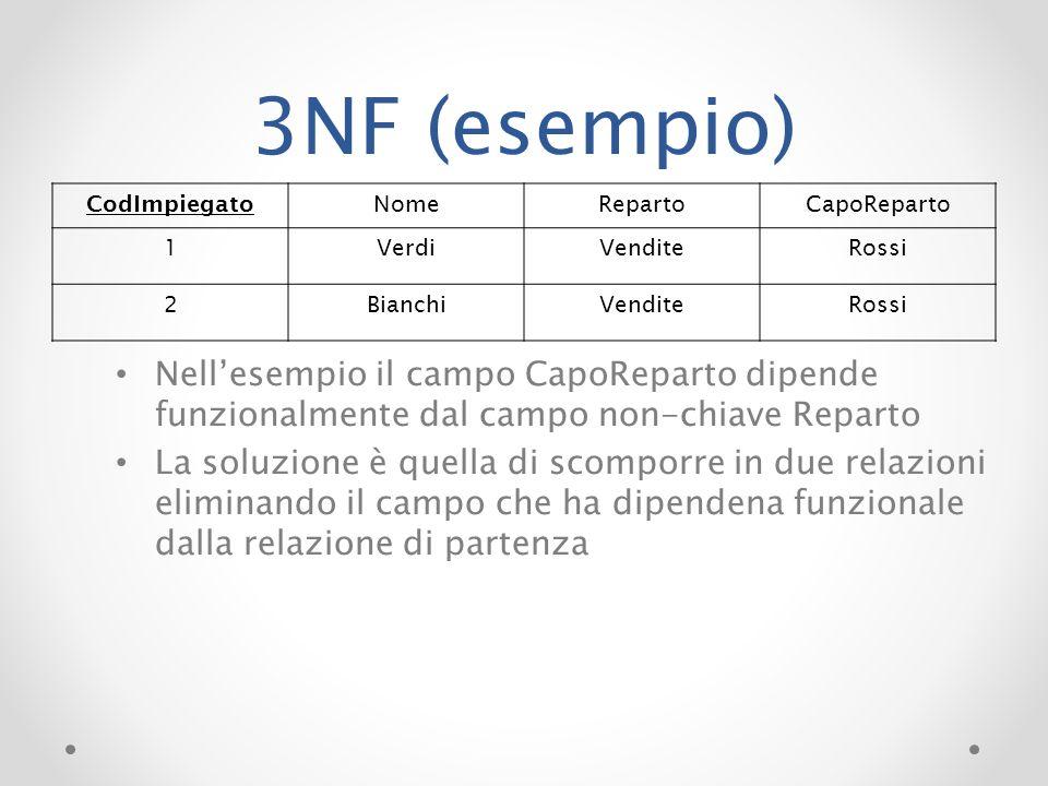 3NF (esempio) CodImpiegato NomeRepartoCapoReparto 1VerdiVenditeRossi 2BianchiVenditeRossi Nellesempio il campo CapoReparto dipende funzionalmente dal