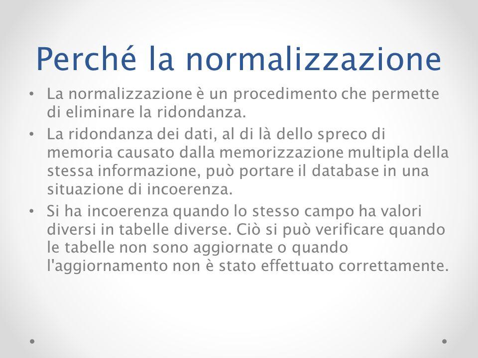 Perché la normalizzazione La normalizzazione è un procedimento che permette di eliminare la ridondanza. La ridondanza dei dati, al di là dello spreco