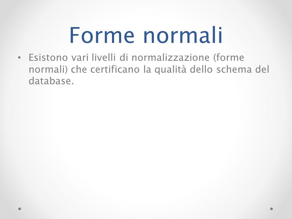 Forme normali Esistono vari livelli di normalizzazione (forme normali) che certificano la qualità dello schema del database.