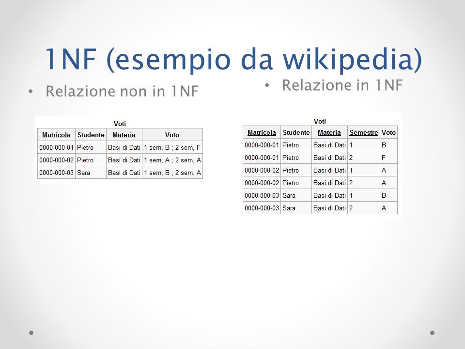 1NF (esempio da wikipedia) Relazione non in 1NF Relazione in 1NF