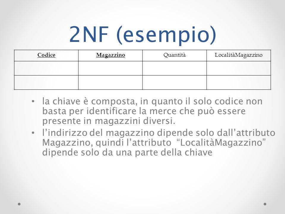 2NF (esempio) CodiceMagazzinoQuantitàLocalitàMagazzino la chiave è composta, in quanto il solo codice non basta per identificare la merce che può esse