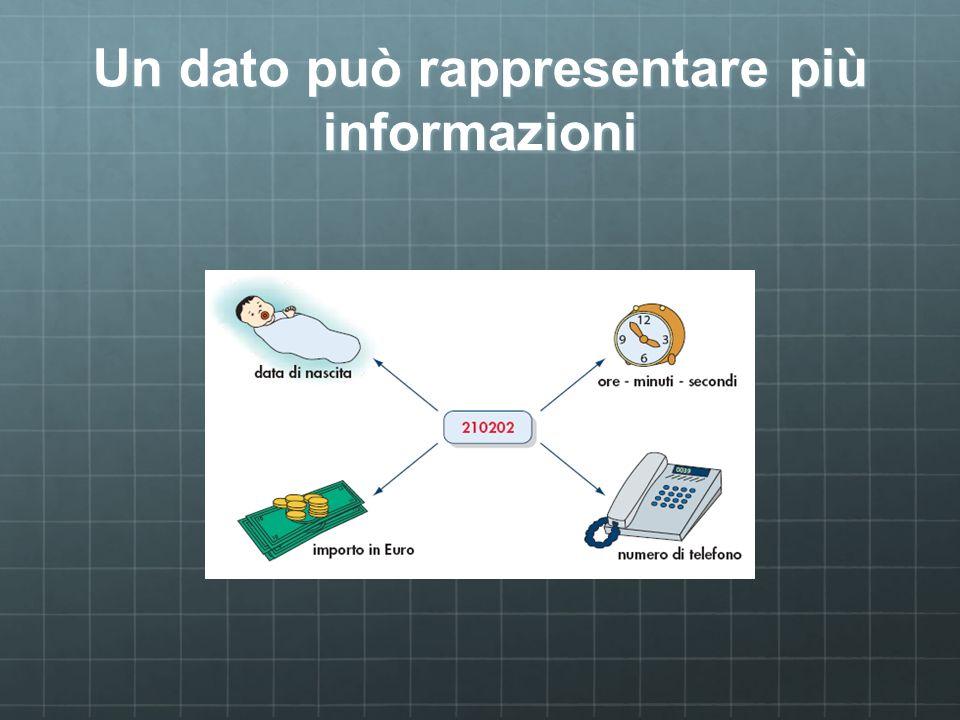Un dato può rappresentare più informazioni