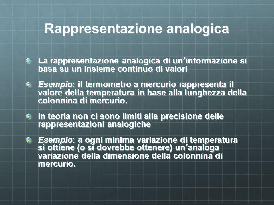 Rappresentazione analogica La rappresentazione analogica di uninformazione si basa su un insieme continuo di valori Esempio: il termometro a mercurio